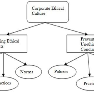 Human Resource Management Review - Journal - Elsevier